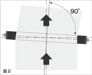 ロールの原理02