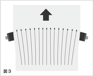 ロールの原理03